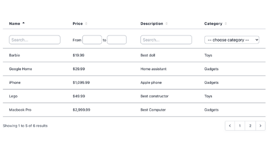 Livewire Datatable with Filters and Search